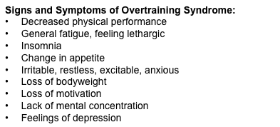 Signs and Symptoms of Overtraining Syndrome: